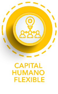 Capital-Humano-Flexible-Kelly-Services-Mexico
