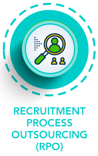 RECRUITMENT PROCESS OUTSOURCING (RPO)